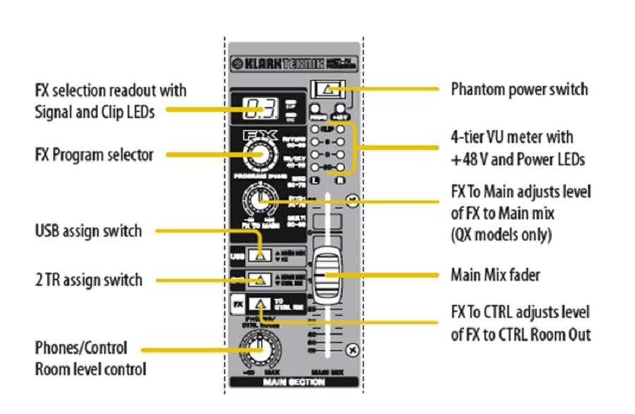 Xenyx 1002 Инструкция